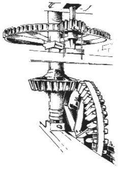 Main Mill Gearing